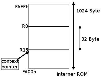 :wiki:study:emr:internerrom.jpg
