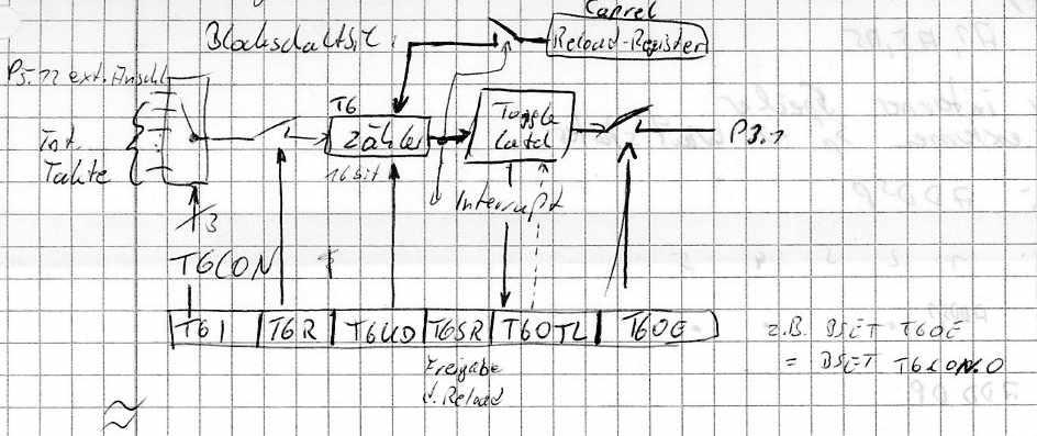 :wiki:study:emr:timer_block.jpg
